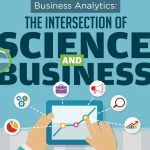 The intersection of science and business